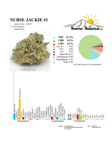 Nurse Jackie / REG 10er / Homegrown Natural Wonders